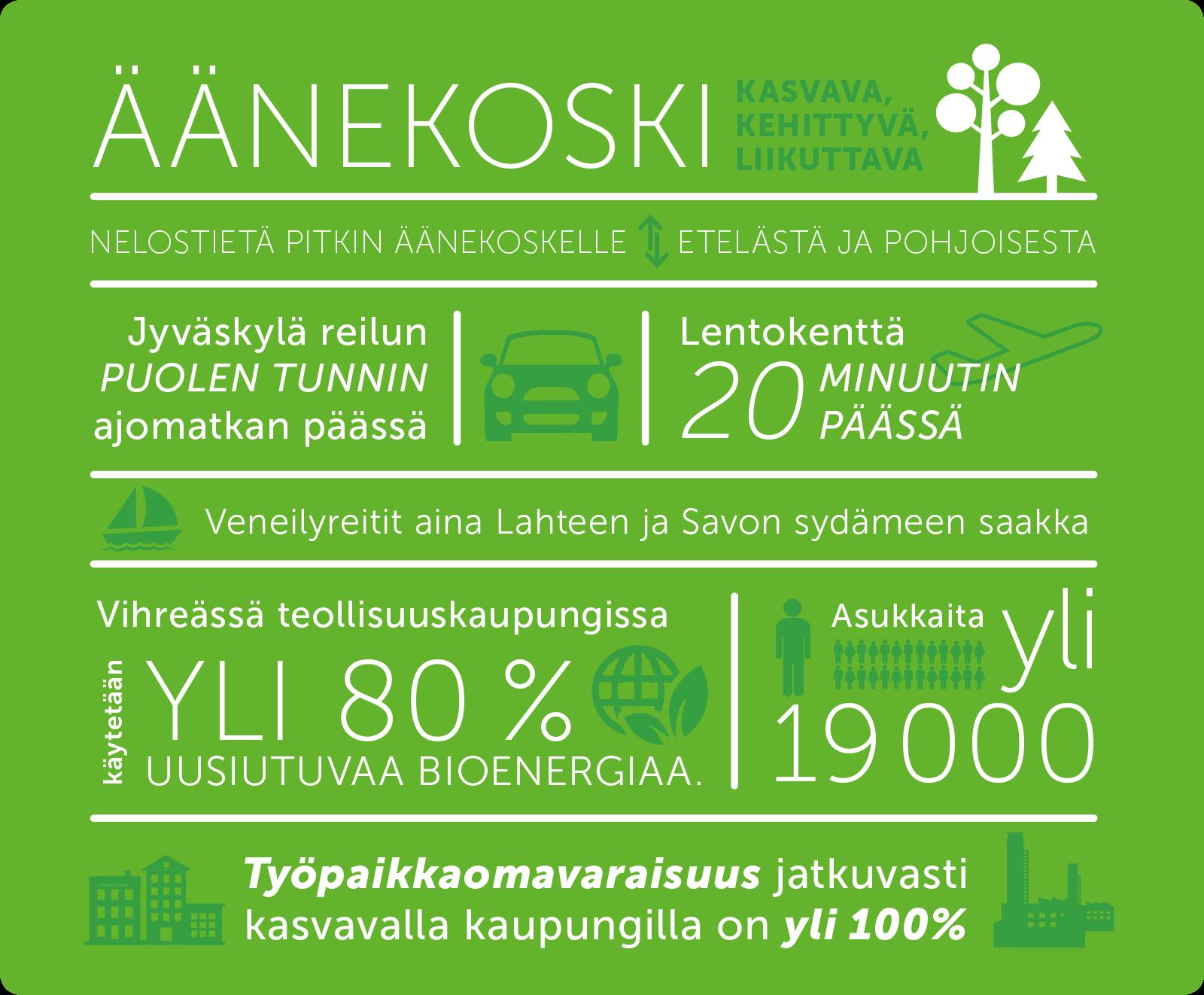 Äänekoski - infografiikka